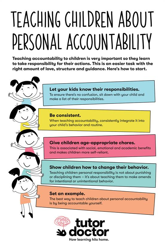 Teaching children about personal accountability