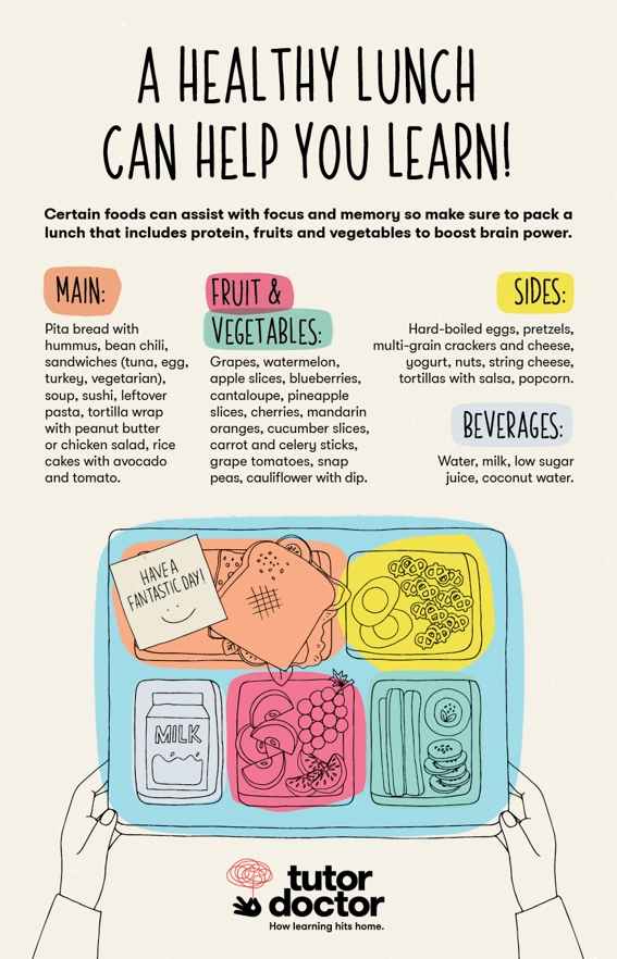 A healthy lunch can help you learn infographic