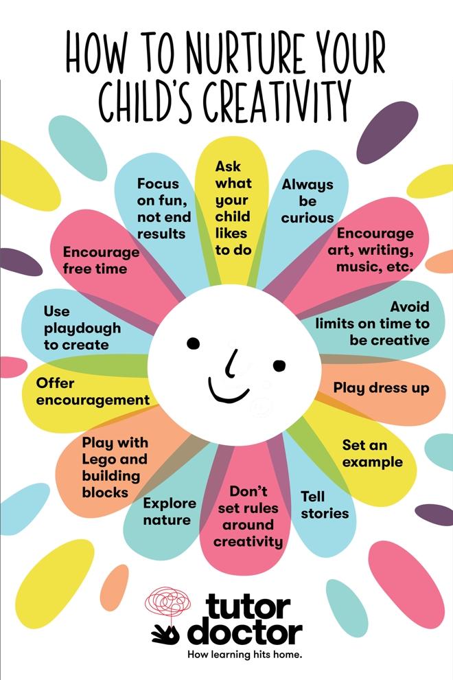 how to nurture your child's creativity