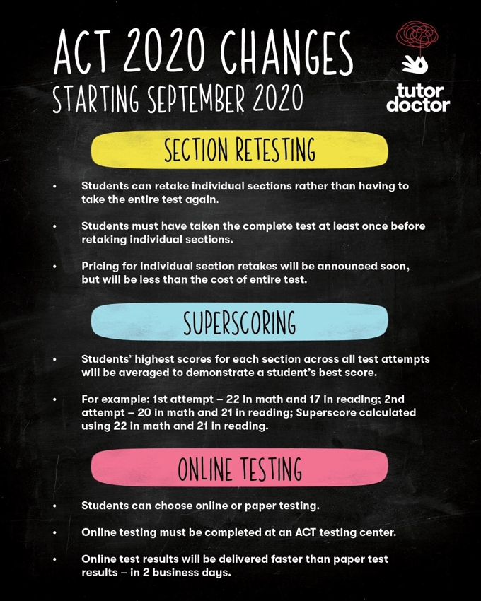 ACT 2020 changes	 Starting September 2020	 Section Retesting: 	 Students can retake individual sections rather than having to take the entire test again.	 Students must have taken the complete test at least once before retaking individual sections.	 Pricing for individual section retakes will be announced soon, but will be less than the cost of entire test.	 	 Superscoring	 Students' highest scores for each section across all test attempts will be averaged to demonstrate a students best score.	 For example: 1st attempt- 22 in math and 17 in reading. 2nd attempt- 20 in math and 21 in reading.  Superscore calculated using 22 in math and 21 in reading. 	 	 Online Testing 	 Students can choose online or paper testing.	 Online testing must be completed at an ACT testing center.	 Online test results will be delivered faster than paper test results- in 2 business days.