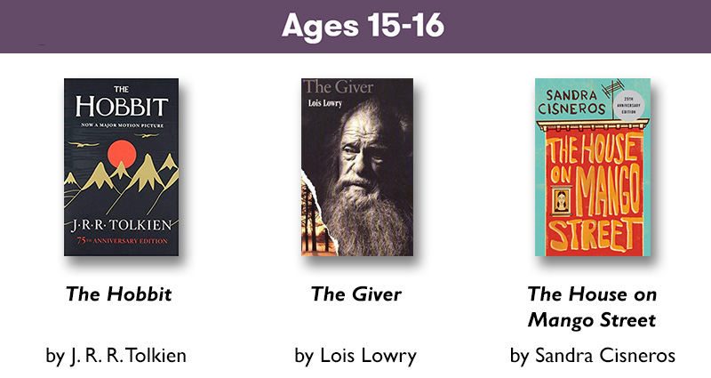 Ages 15-16 Reading List