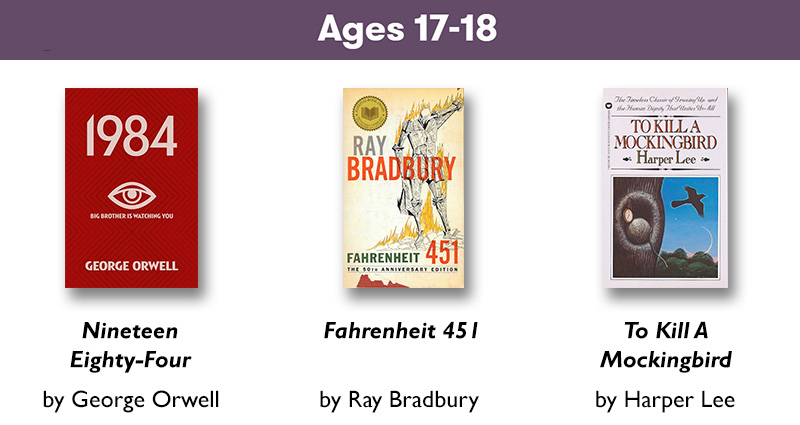 Ages 17-18 Reading List