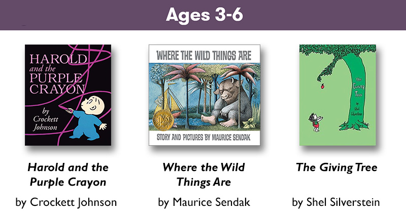 Ages 3-6 Reading List