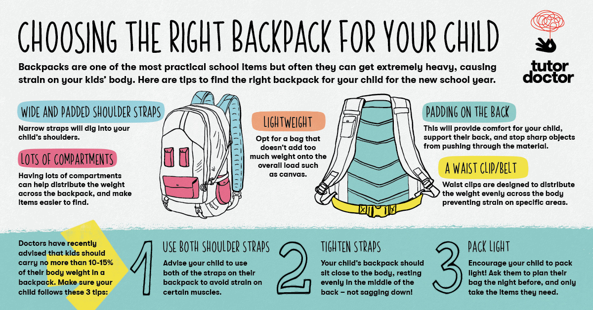 Choosing the Right Backpack for Your Child