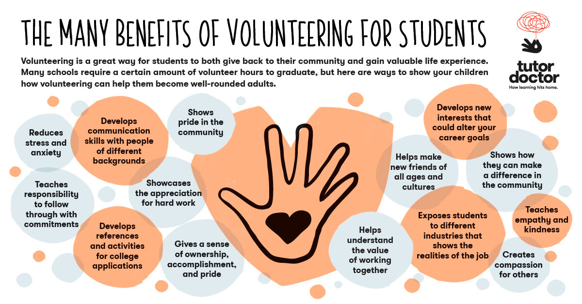 Benefits of volunteering for students infographic